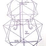 Harmonische vorm: harmonische klanken (gulden snede!)